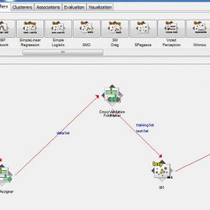 پروژه طبقه بندی مجموعه داده های اخبار کانال های تلویزیونی با استفاده از الگوریتم IB1 در وکا