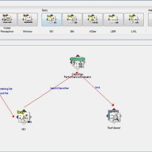 پروژه طبقه بندی جرائم با استفاده از الگوریتم IB1 در وکا