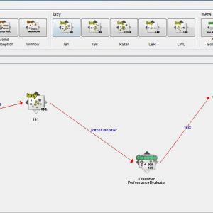 پروژه طبقه بندی زیست شناسی مولکولی (دنباله ژن ترویج دهنده) با استفاده از الگوریتم IB1 در وکا