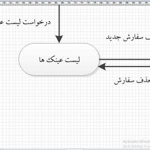 تجزیه و تحلیل سیستم فروشگاه آنلاین عینک با ویزیو