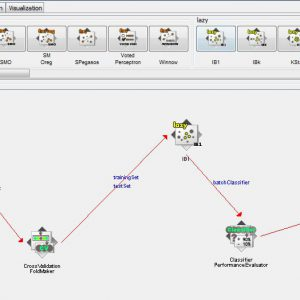 پروژه طبقه بندی مهد کودک با استفاده از الگوریتم IB1 در وکا