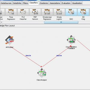 پروژه طبقه بندی اخبار آنلاین با استفاده از الگوریتم IB1 در وکا