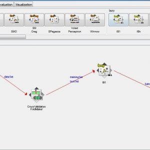 پروژه طبقه بندی مجموعه اطلاعات وب سایت های فیشینگ با استفاده از الگوریتم IB1 در وکا