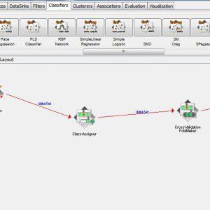 پروژه طبقه بندی مجموعه داده های پل پیتزبورک با استفاده از الگوریتم IB1 در وکا