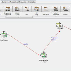 پروژه طبقه بندی اطلاعات شرکت ورشکسته لهستانی با استفاده از الگوریتم IB1 در وکا