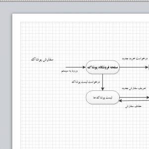 تجزیه و تحلیل سیستم فروشگاه پوشاک با ویزیو