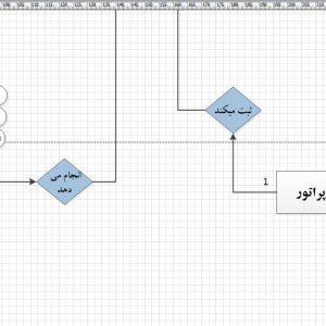 تجزیه و تحلیل سیستم ویزیت پزشک با ویزیو