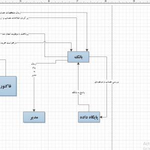 تجزیه و تحلیل سیستم فروشگاه زنجیره ای با ویزیو