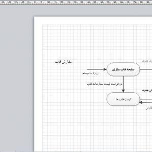 تجزیه و تحلیل سیستم قاب سازی با ویزیو