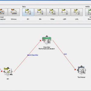 پروژه طبقه بندی مجموعه داده های تمرینات وزنه برداری با استفاده از الگوریتم IB1 در وکا
