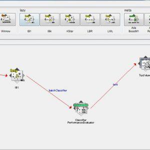 پروژه طبقه بندی مجموعه داده های مشتریان عمده فروشی با استفاده از الگوریتم (IB1 ) در وکا
