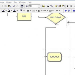 پروژه شبیه سازی سیستممخابرات با ۴ سرویس دهنده در ارنا(Arena)