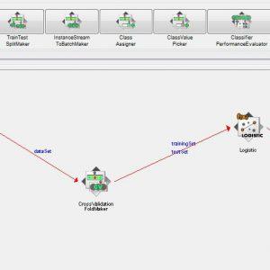 پروژه تشخیص سرطان پستان ویسکانسین (تشخیصی) با استفاده از الگوریتم لوجستیک (LOGESTIC) در وکا