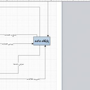 تجزیه و تحلیل سیستم ۱۱۸ (دفترچه تلفن) با ویزیو