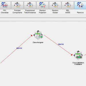 پروژه طبقه بندی اخبار آنلاین با استفاده از الگوریتم لوجستیک (LOGESTIC) در وکا