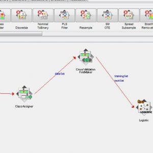 پروژه طبقه بندی SECOM با استفاده از الگوریتم لوجستیک (LOGESTIC) در وکا