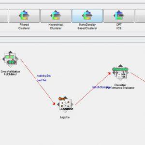 پروژه طبقه بندی گوشی های هوشمند برای شناسایی فعالیت های انسان (HAR) با استفاده از الگوریتم لوجستیک (LOGESTIC) در وکا