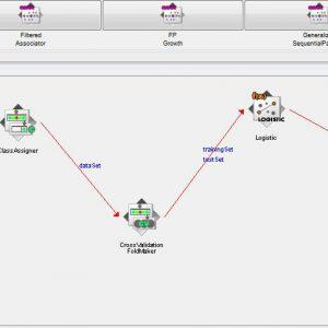پروژه طبقه بندی مجموعه اطلاعات رقمی گفتاری ARABIC با استفاده از الگوریتم لوجستیک (LOGESTIC) در وکا