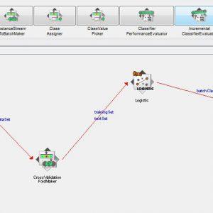 پروژه طبقه بندی مجموعه داده STATLOG (اعتبارات مالی آلمان) با استفاده از الگوریتم لوجستیک (LOGESTIC) در وکا