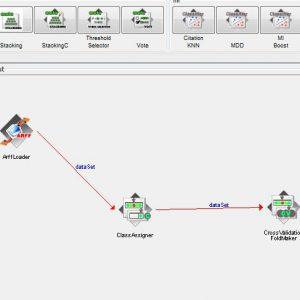 پروژه طبقه بندی آندرا پرادش برق مصرفی شبانه روزی خانگی با استفاده از الگوریتم لوجستیک (LOGESTIC) در وکا