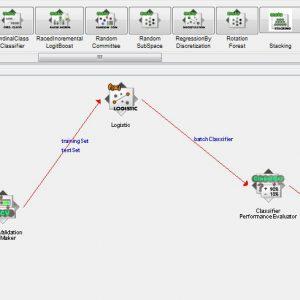 پروژه تشخیص بیماری تیروئید با استفاده از الگوریتم لوجستیک (LOGESTIC) در وکا
