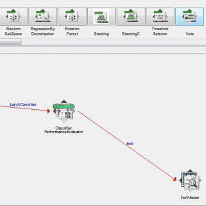 پروژه طبقه بندی مجموعه داده های اخبار کانال های تلویزیونی با استفاده از الگوریتم لوجستیک (LOGESTIC) در وکا