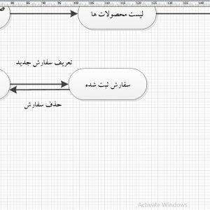 تجزیه و تحلیل سیستم فروشگاه ترازو و باسکول با ویزیو