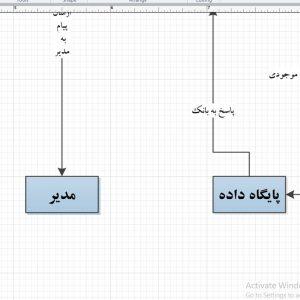 تجزیه و تحلیل سیستم مطب پزشک با ویزیو