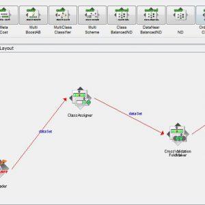 پروژه طبقه بندی مجموعه اطلاعات شبکه فیشینگ با استفاده از الگوریتم لوجستیک (LOGESTIC) در وکا