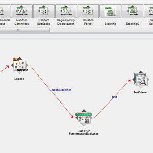 پروژه طبقه بندی مجموعه داده های تمرینات وزنه برداری با استفاده از الگوریتم لوجستیک (LOGESTIC) در وکا