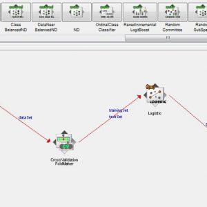 پروژه طبقه بندی مجموعه داده های مشتریان عمده فروشی با استفاده از الگوریتم لوجستیک (LOGESTIC) در وکا