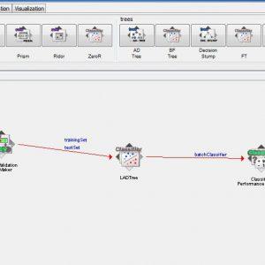 پروژه طبقه بندی اطلاعات ارزیابی خودرو با استفاده از الگوریتم درخت تصمیم LAD در وکا