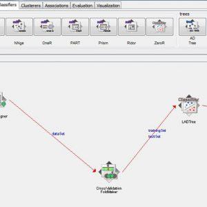 پروژه تشخیص بیماری مزمن کلیوی با استفاده از الگوریتم درخت تصمیم LAD در وکا