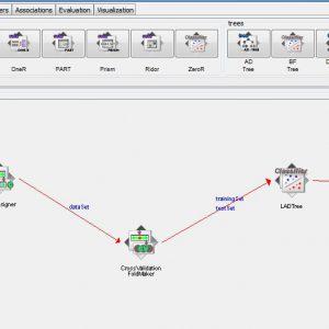 پروژه تشخیص نقشه برداری کلاسیک با استفاده از الگوریتم درخت تصمیم LAD در وکا