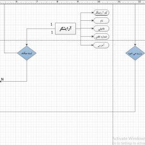 تجزیه و تحلیل سیستم پیرایشگاه با ویزیو
