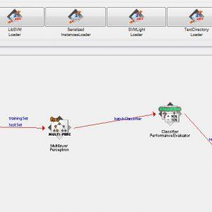 پروژه تشخیص فعالیتهای شتاب سنج قفسه سینه با استفاده از الگوریتم شبکه عصبی پرسپترون (MLP) در وکا