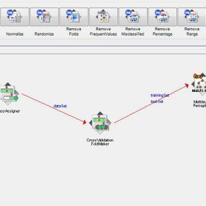 پروژه طبقه بندی تأیید اعتبار اسکناس با استفاده از الگوریتم شبکه عصبی پرسپترون (MLP) در وکا