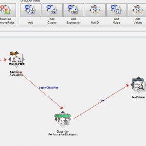 پروژه طبقه بندی BUZZ در شبکه های اجتماعی با استفاده از الگوریتم شبکه عصبی پرسپترون (MLP) در وکا