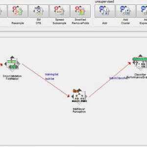 پروژه طبقه بندی اطلاعات ارزیابی خودرو با استفاده از الگوریتم شبکه عصبی پرسپترون (MLP) در وکا
