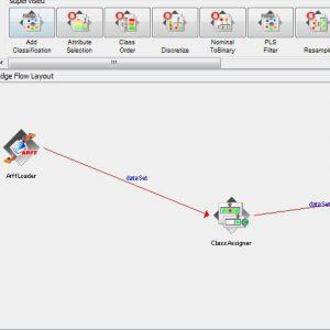 پروژه طبقه بندی پیگیری و ردیابی حمل و نقل محموله با استفاده از الگوریتم شبکه عصبی پرسپترون (MLP) در وکا