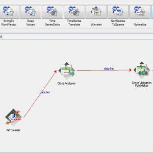 پروژه تشخیص بیماری مزمن کلیوی با استفاده از الگوریتم شبکه عصبی پرسپترون (MLP) در وکا