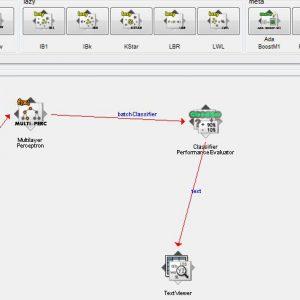 پروژه تشخیص پایه ارتباطی با استفاده از الگوریتم شبکه عصبی پرسپترون (MLP) در وکا
