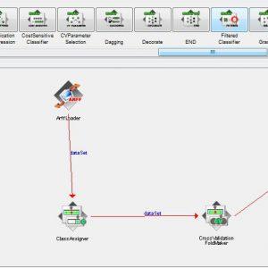 پروژه پیش بینی پیشگیری از بارداری با استفاده از الگوریتم شبکه عصبی پرسپترون (MLP) در وکا