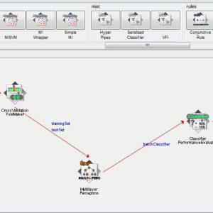 پروژه طبقه بندی دیابت ۱۳۰ بیمارستان ایالات متحده با استفاده از الگوریتم شبکه عصبی پرسپترون (MLP) در وکا