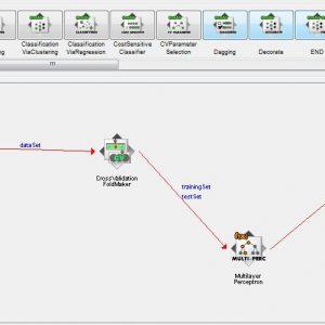 پروژه تشخیص باروری با استفاده از الگوریتم شبکه عصبی پرسپترون (MLP) در وکا