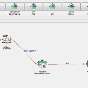 پروژه طبقه بندی میدان مغناطیسی زمین و مجموعه داده های WLANبا استفاده از الگوریتم شبکه عصبی پرسپترون (MLP) در وکا