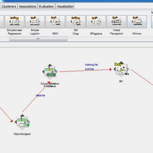پروژه طبقه بندی مجموعه داده STATLOG (سیلوهای خودرو) با استفاده از الگوریتم IB1 در وکا