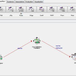 پروژه تشخیص پایه ارتباطی با استفاده از الگوریتم درخت تصمیم ID3 در وکا