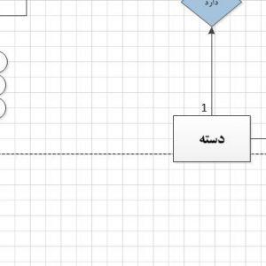 نمودار ERD سیستم تعمیرات چرخ خیاطی با ویزیو