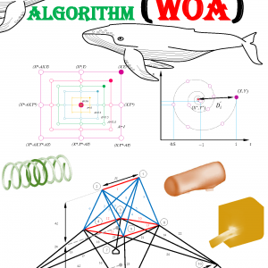 پروژه پیاده سازی الگوریتم بهینه سازی نهنگ (WOA) با متلب (شبیه سازی مقاله الزویر)